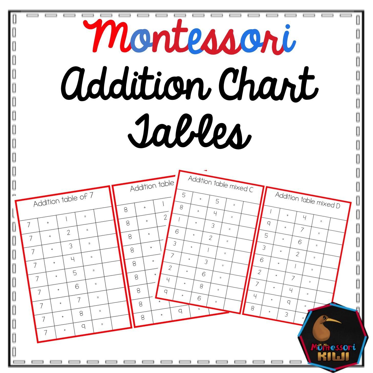 Addition Tables Montessori Math Material
