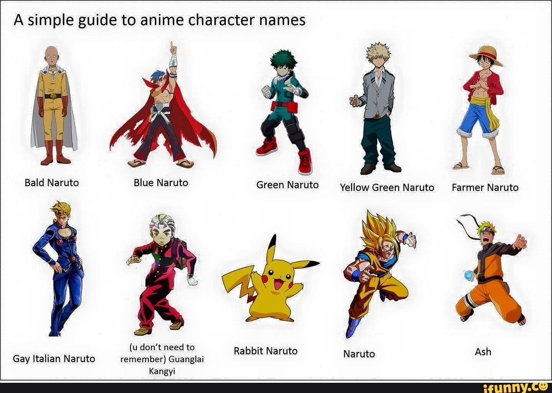 A simple guide to anime character names Gav Italian Naruto