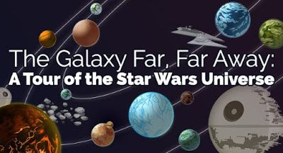 """A Tour of Important Planets in """"Star Wars"""" [Infographic] ~ The Geek Twins"""