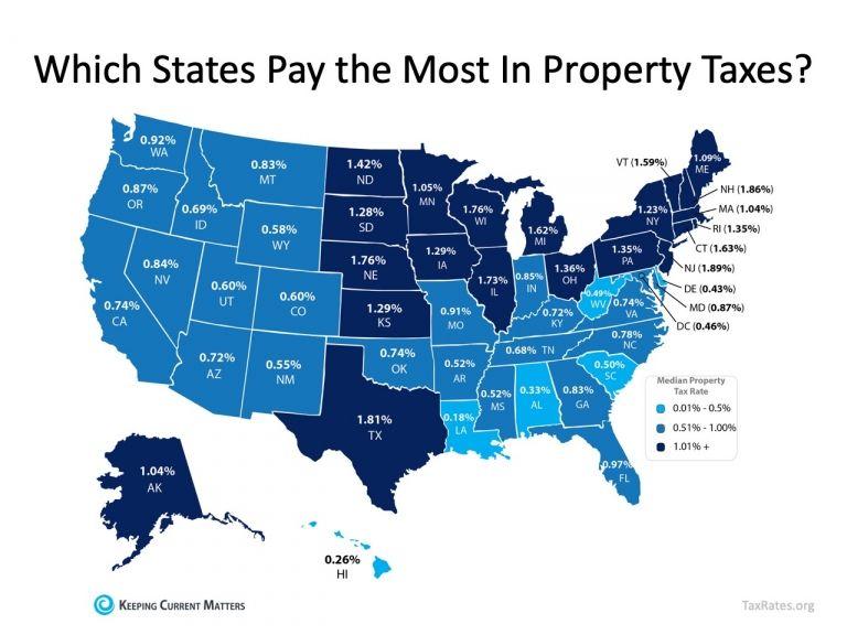f2854c981198fca54e0670b43b4f4bc5 - How To Get A Copy Of Your Property Taxes