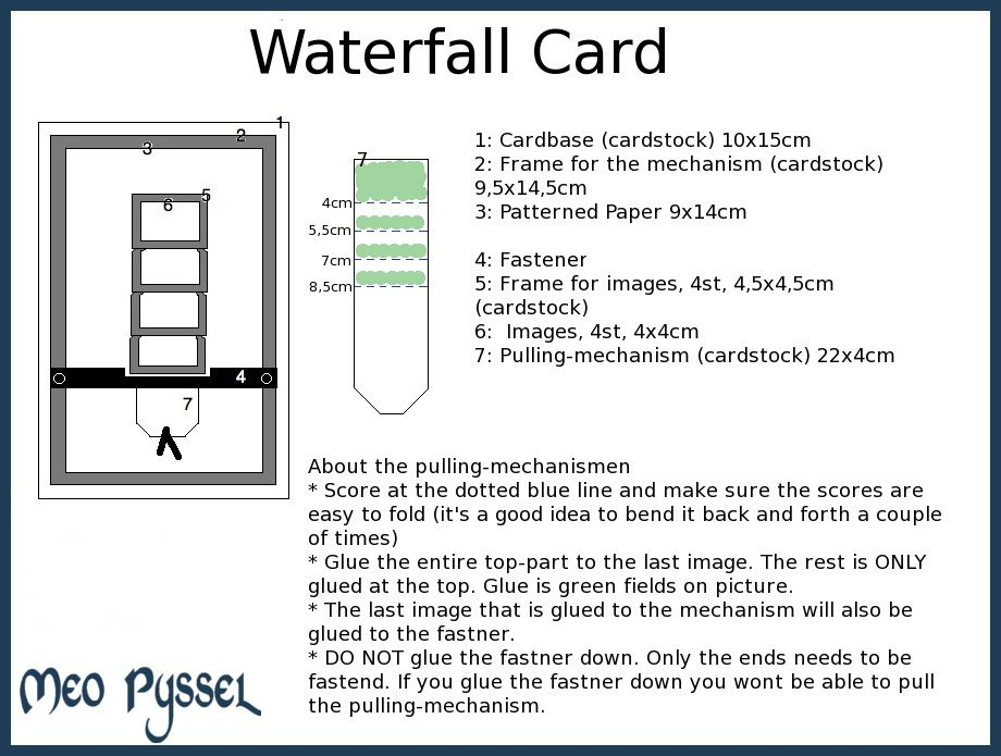 Pin On Waterfall Cards