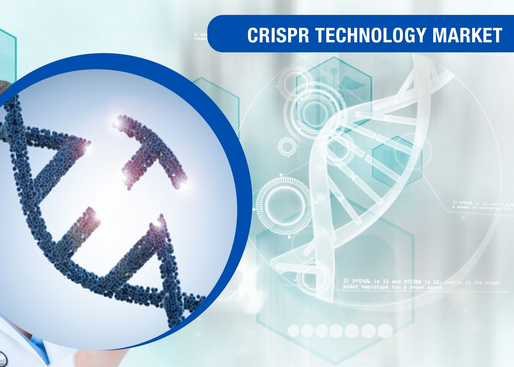 Crispr Technology Market Forecast To 2030 Technology Contract Research Organization Biomedical