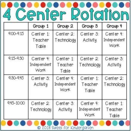 How to Run Centers in Kindergarten   Sweet for Kindergarten