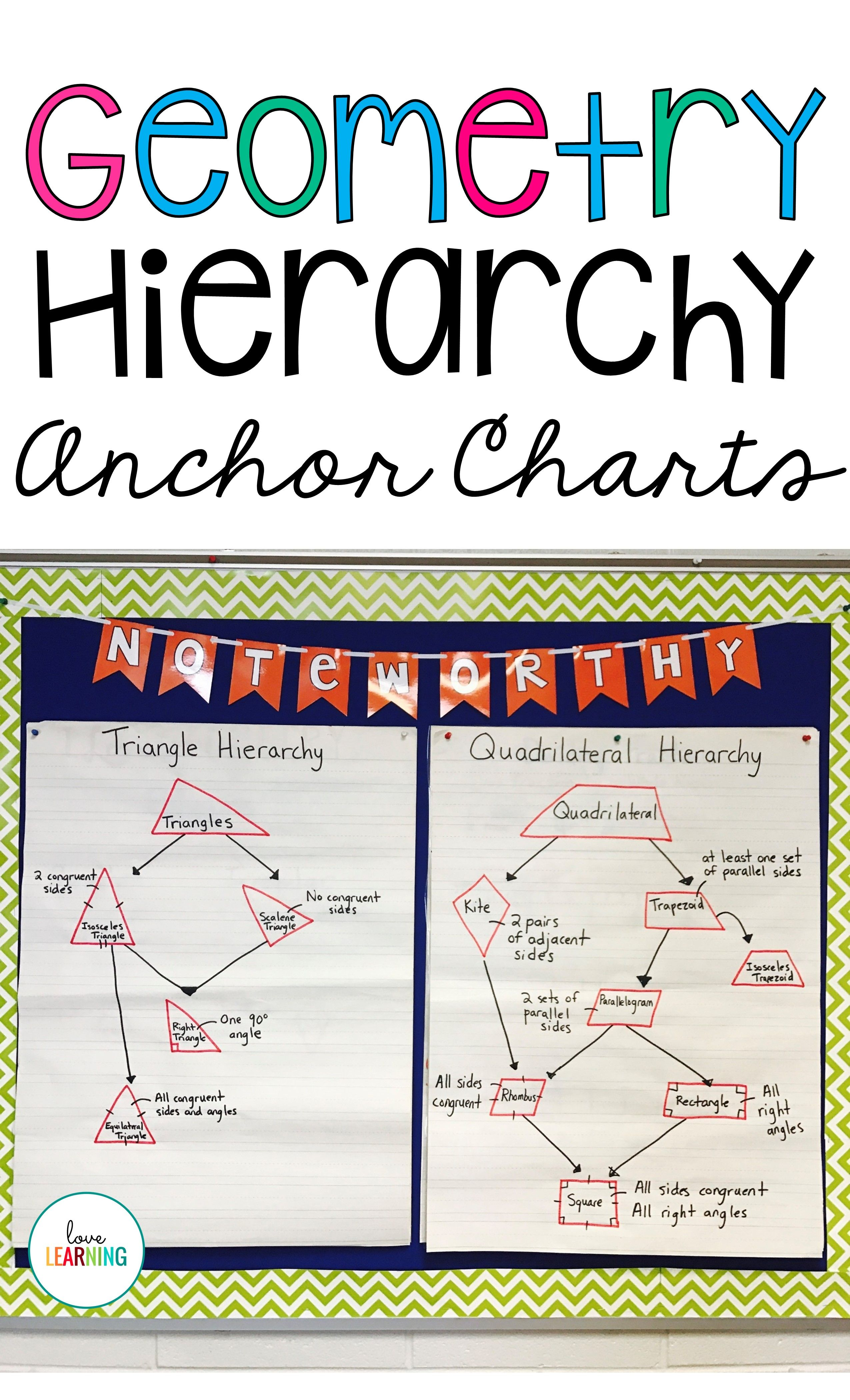 Geometry Hierarchy Sort Includes 6 Different Hierarchies