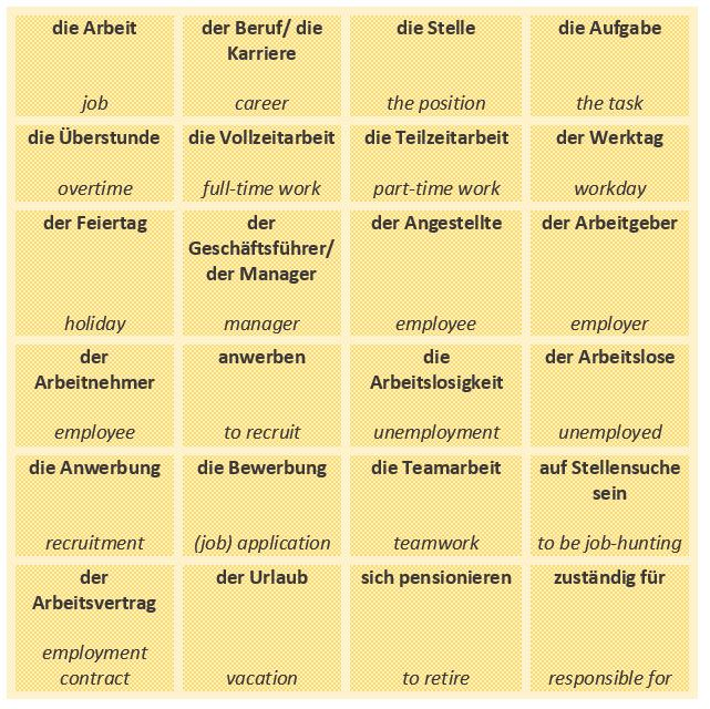 Business German Interview Phrases Work Vocabulary In German