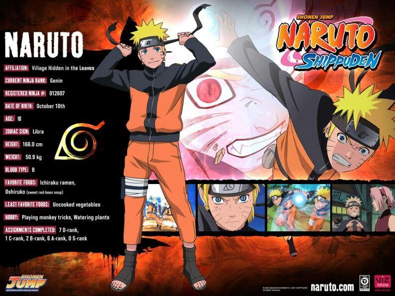 Naruto Naruto Shippuden Characters Naruto Uzumaki Shippuden Naruto Character Info