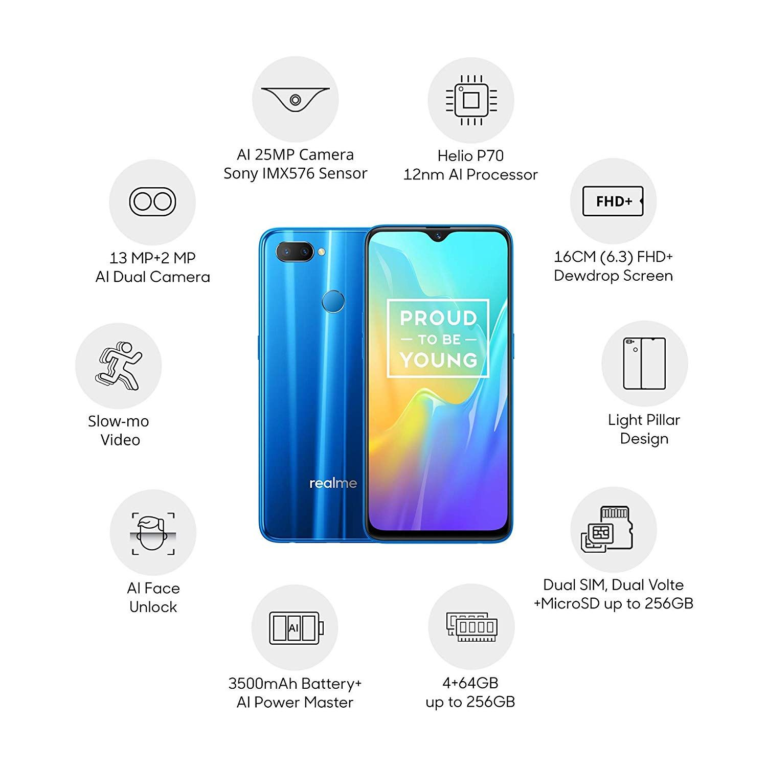 """The Realme U1 won wide recognition for its """"Power"""" and"""