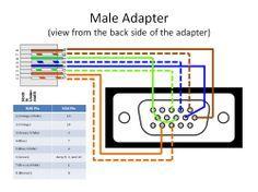 Male VGA Adapter Pinout Utilidades Pc Pinterest - Rj45 To Vga Wiring Diagram