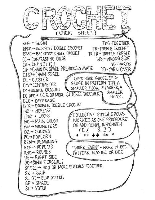 Crochet Cheat Sheet made by the lovely Becca from The Daily...