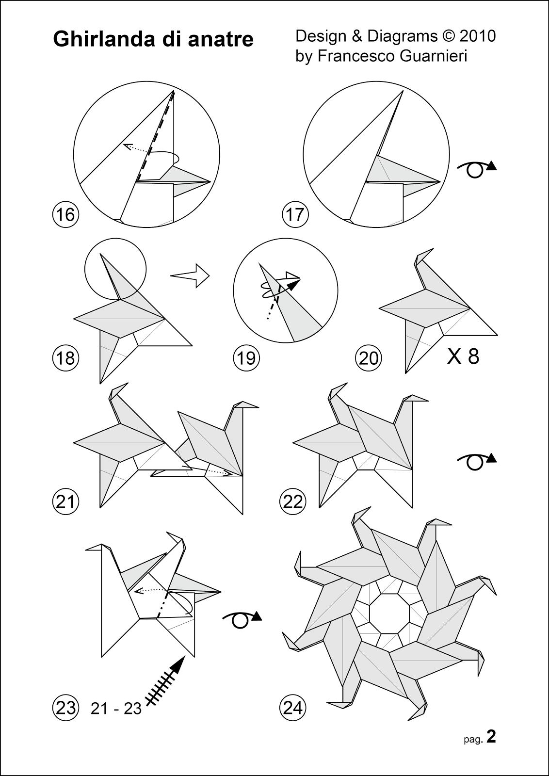 Diagramms Pag 2 Ghirlanda Di Anatre