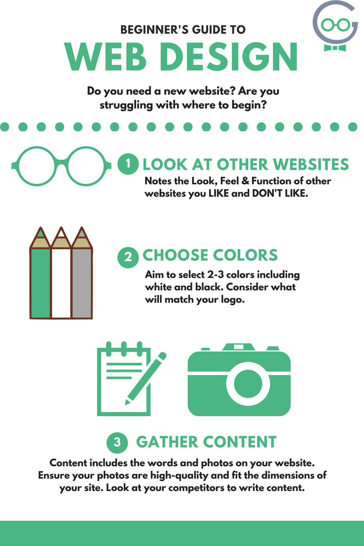 Beginner S Guide To Web Design Web Design Web Design Tips Beginners Guide