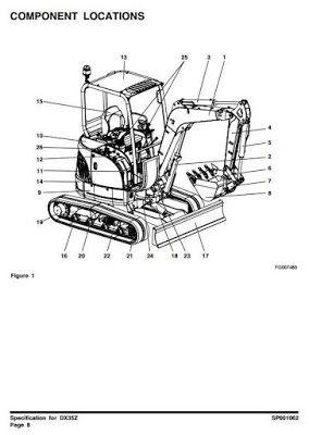 Doosan Excavator DX35Z Workshop Service Repair Manual. in