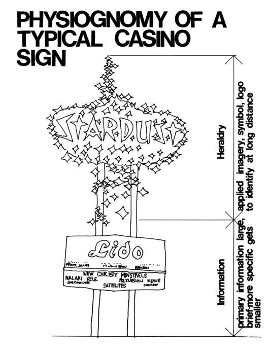 Scale Speed Symbol Las Vegas Vegas Symbols And Scale