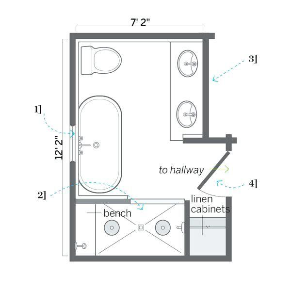 master bathroom dimensions decorating ideas small master ...
