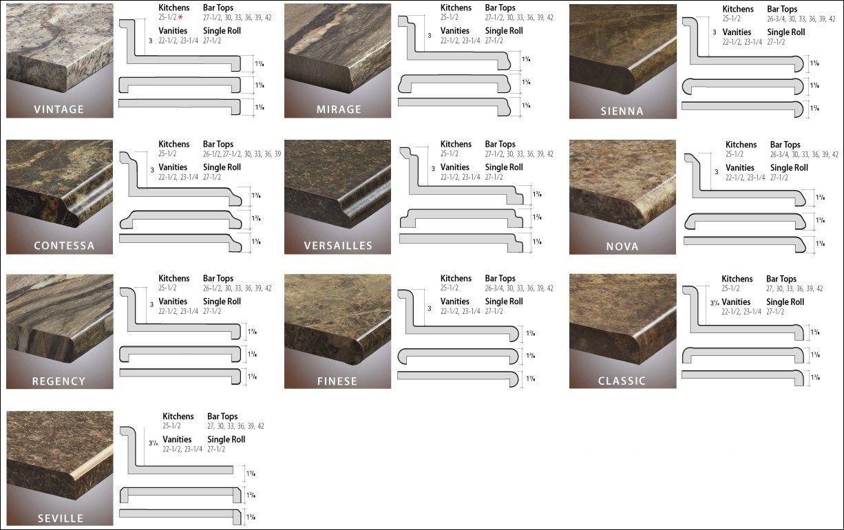 Laminate Countertop Edge Profile Laminate Countertops