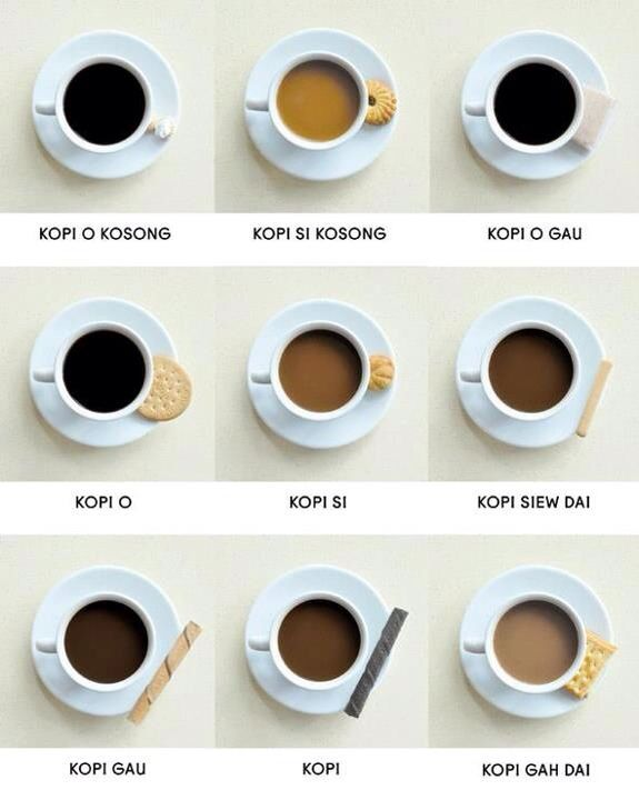 Different Types Of Singapore Coffee Singapore Food Coffee Around The World Coffee Type
