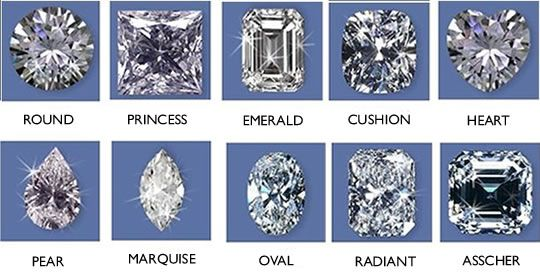 Diamond Color Chart Diamond Clarity Chart Diamond Grading