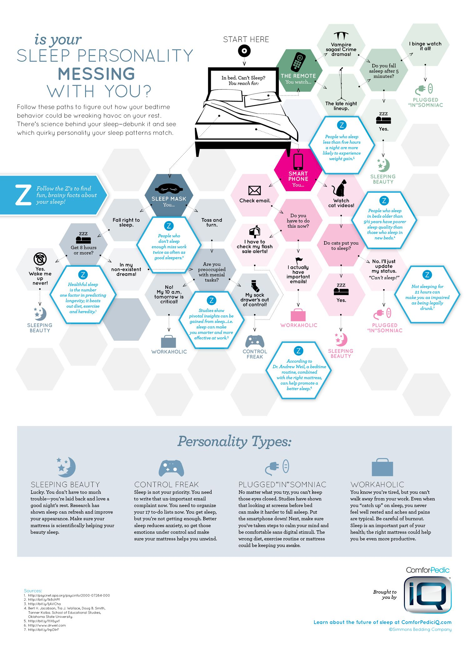 how to find a good sleep schedule
