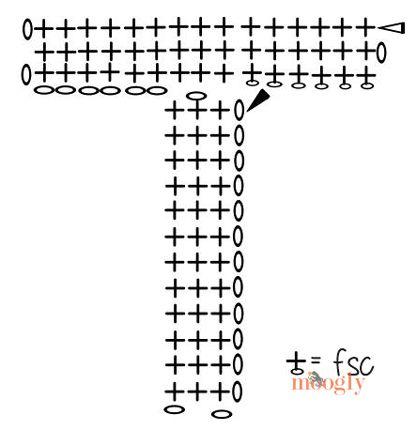The Moogly Crochet Alphabet | Patterns | Pinterest | Letras, Bordes ...