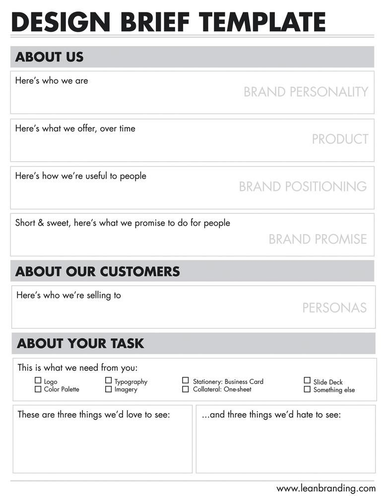 Pin By Marlee Brown On Graphics Branding Design Process Brand
