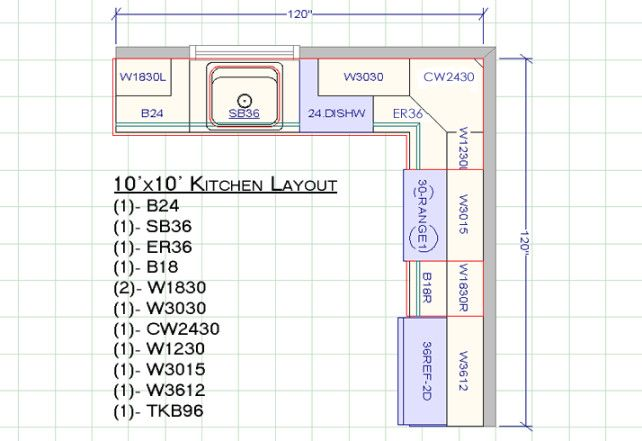 Kitchen Top 10 Pictures X 14 Layouts Layout