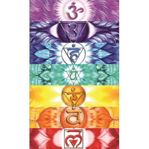 Collection Chakras Posters - usarmycorpsofengineers