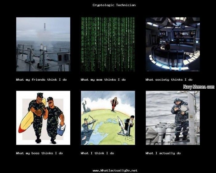 What Cryptologic Technicians Think They Do Technician