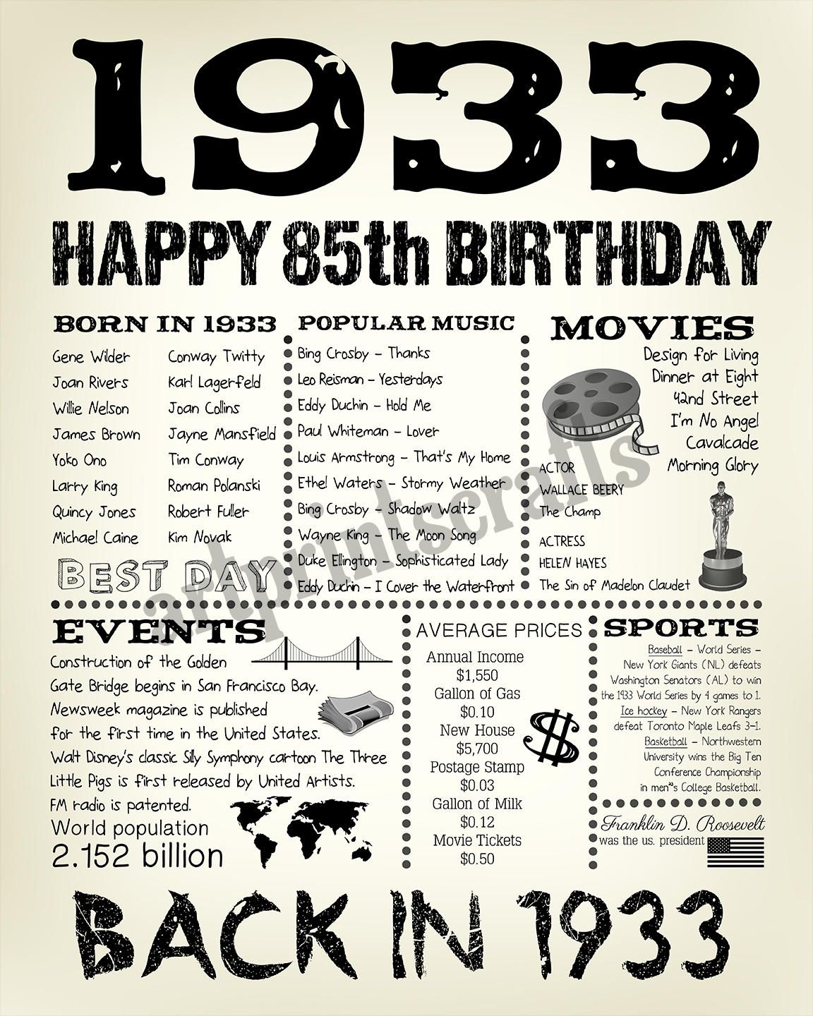 1933 Birthday Sign 85th Poster Cards