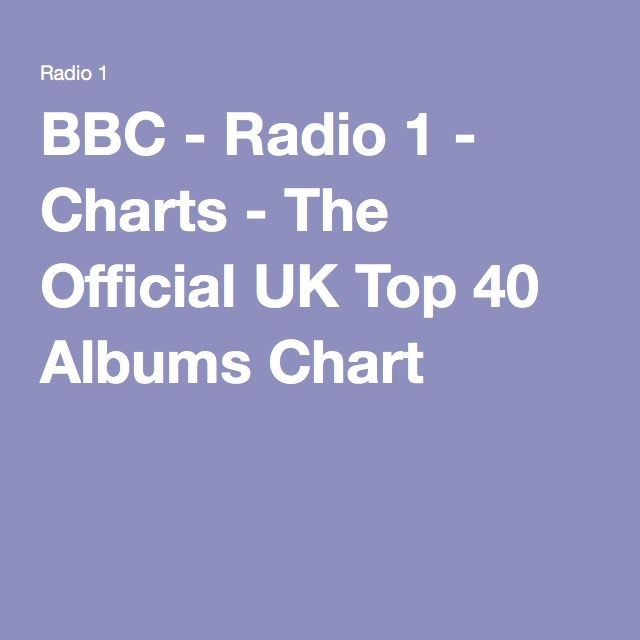 The Official UK Top 40 Albums Chart Top 40, Chart and Radios