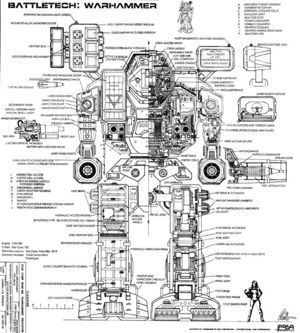 Internal schematics of a Warhammer mech | BattleTech | Pinterest
