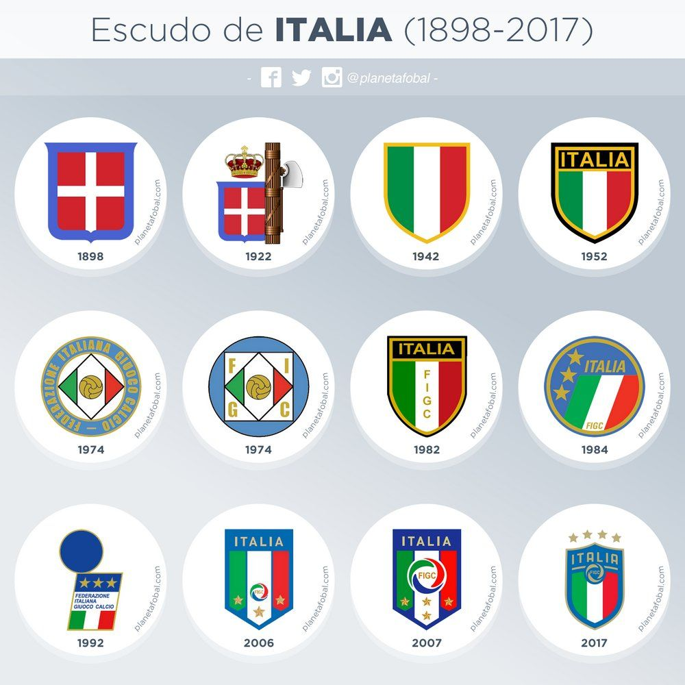 Italy Is Getting A Brand New Logo For The 2018 World Cup But What Have They Used Previously Check Out All Crests Ev Italy National Football Team Logos Italy