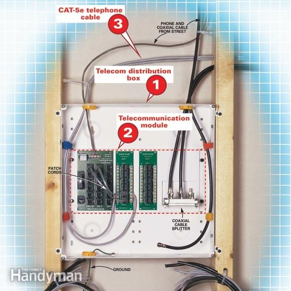 Cable And Telephone Wiring For The Home Electrical