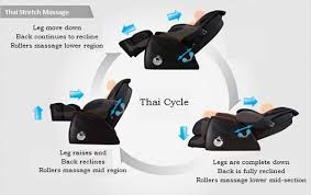 Full Body Massage Chairs Are Selected Based On Their Comfort And Function Relaxation Overall Product Quality C Massage Chairs Full Body Massage Body Massage