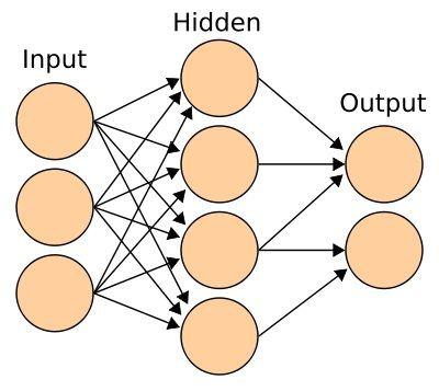 computer vision opencv blepo assembly hack write virus botnet tree