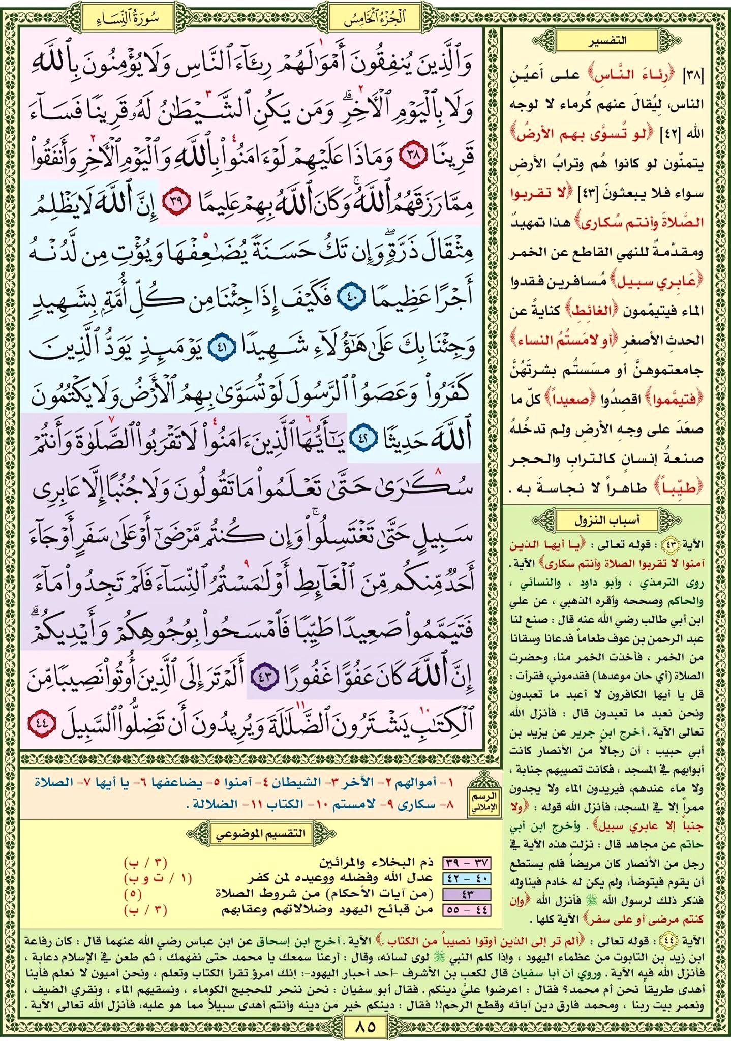سورة النساء صفحة رقم ٨٥ مصحف التقسيم الموضوعي للحافظ المتقن Quran Verses Verses Quran