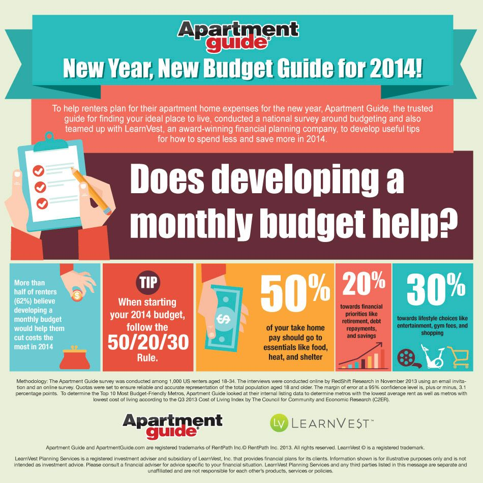New Year New Budget How To Stay Financially Fit In
