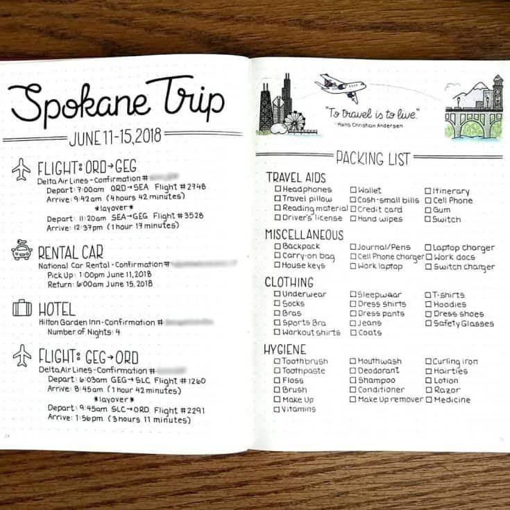 Brilliant Travel Journal Ideas For Your Next Adventure Bullet