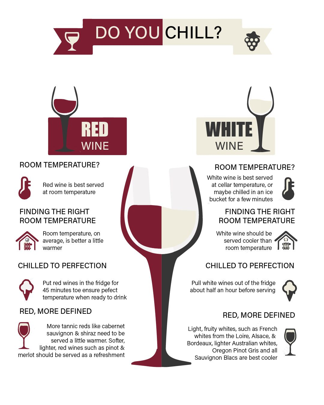 Make Sure You Are Always Drinking Your Wine At The Right Temperature