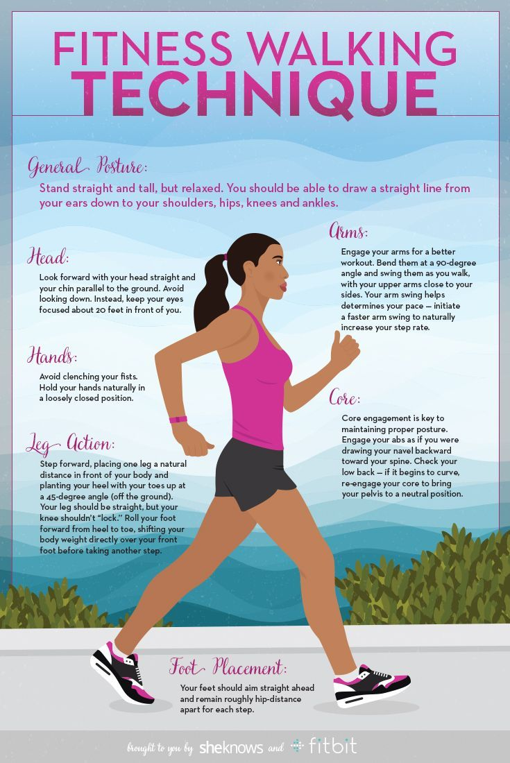 Key techniques to get the most out of your power walk ...