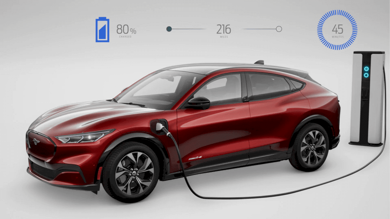 The Rising Of Tesla In The Market Seems To Have Disturbed Ford The American Carmaker Is Scraping To Grab The Emerging Electric Car Ma In 2021 Ford Mustang Mustang Suv