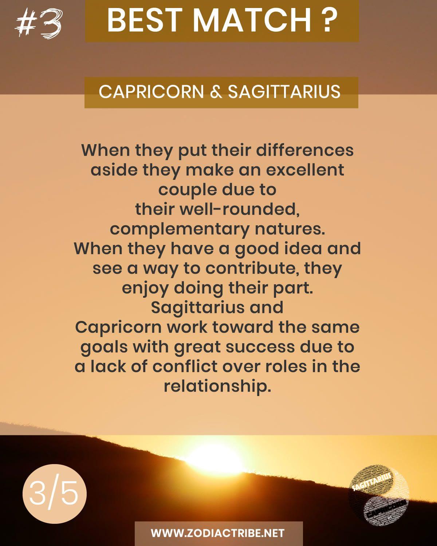 Sagittarius compatibility table