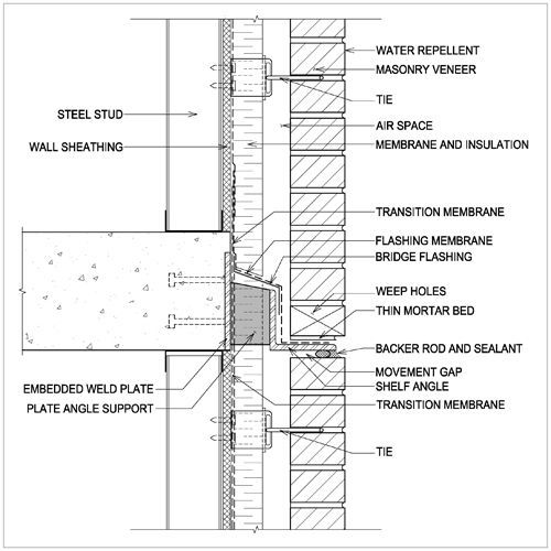 Image Result For Floating Brick Construction Detail