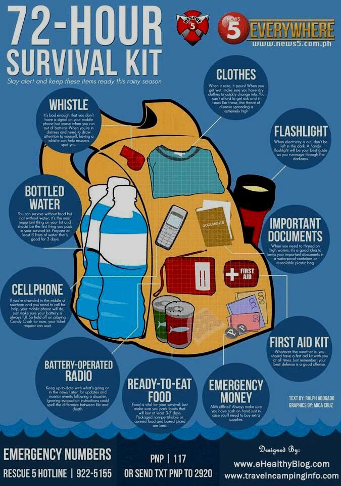 Survivalist image by Prepare Survive Thrive Emergency