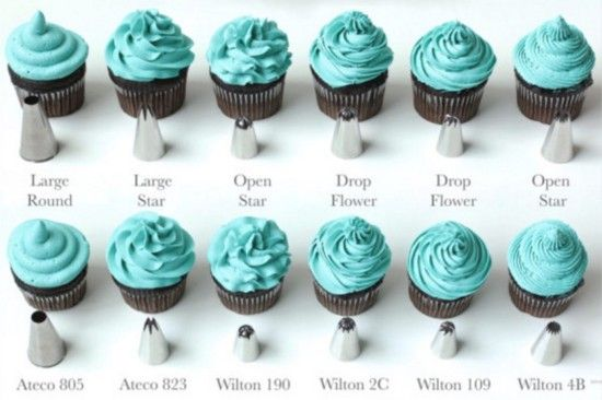 how to frost cupcakes like a pro
