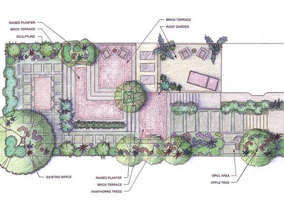 The Emerging Garden