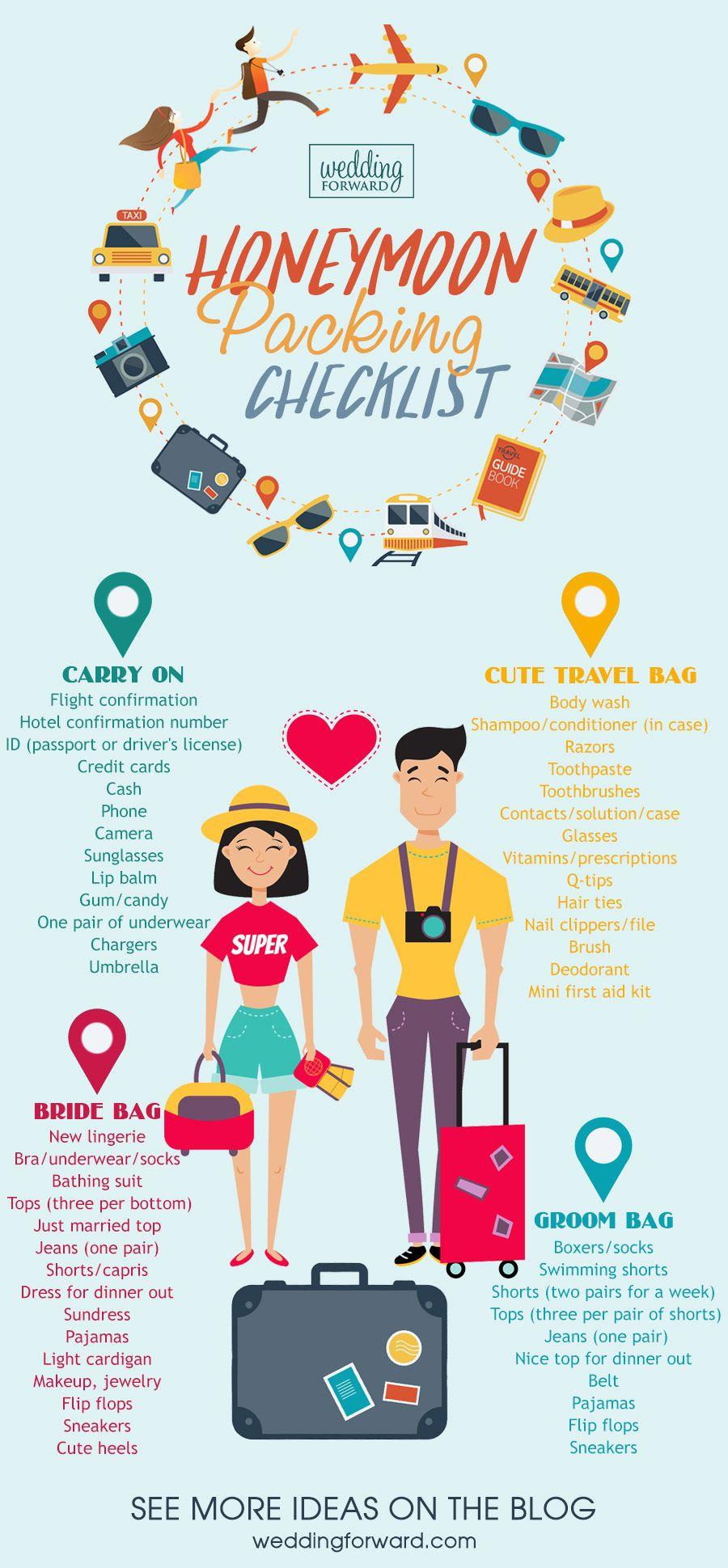 Ultimate Honeymoon Packing List In 2019