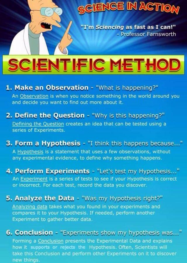 Scientific method Hubert j Farnsworth   Professor Hubert Farnsworth ...