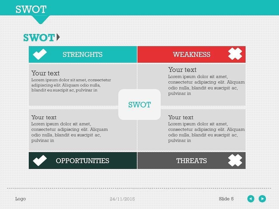 SWOT PowerPoint Template #presentations #analysis #swot PPT Design