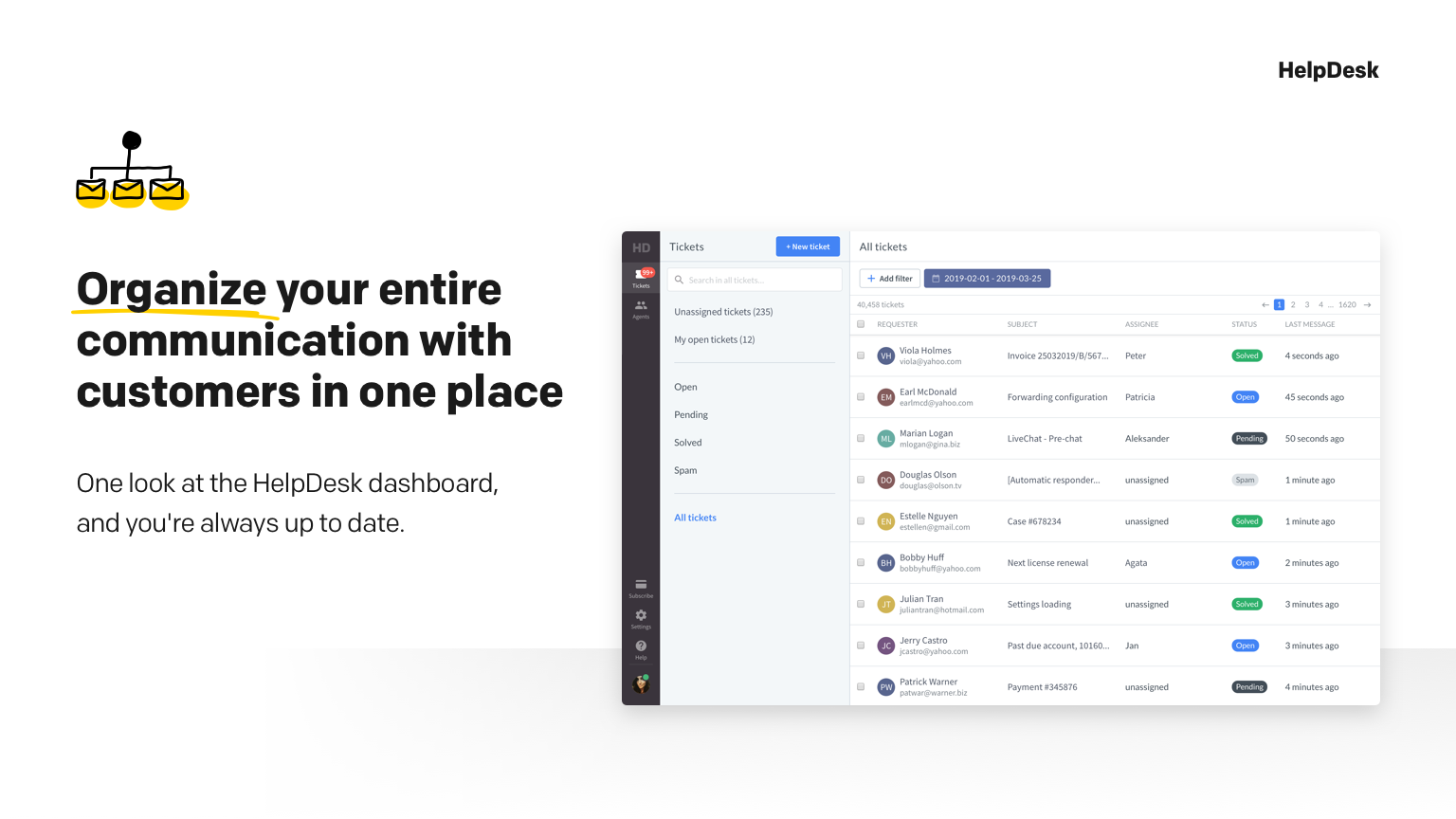 Hot new product on Product Hunt HelpDesk Ticketing