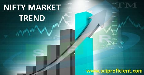 Nifty Market Trend For 25 April 2017 Sp Good Morning Nifty